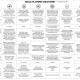 Social Media Platform Cheat Sheet
